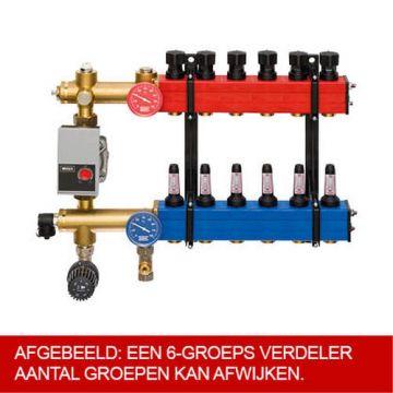 Komfort SBK 4802 verdeler vloerverwarming onderaansluiting met energiezuinige A-label pomp 4-groeps