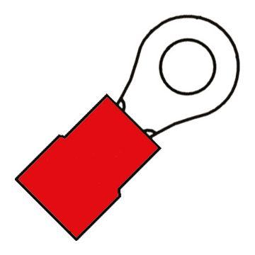 Klemko stiftkabelschoen voor koperkabel A, koper, boutmaat (M.) 5