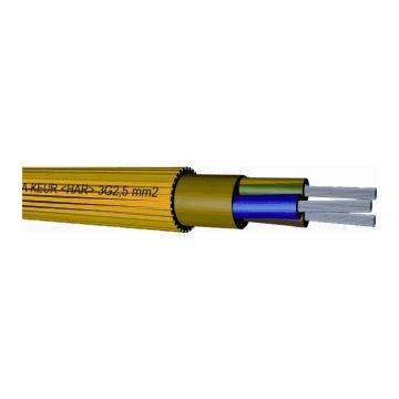 Draka QWPK (BMqL) mantelleiding rond, nom. geleiderdoorsnede 1.5mm², samenstelling