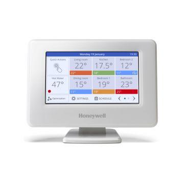 Honeywell evohome wifi Opentherm pakket